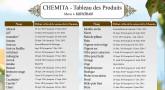 [A imprimer] Le Tableau de la Chemita 5775