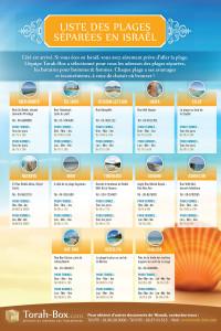 [Imprimer] La liste des plages séparée en Israël