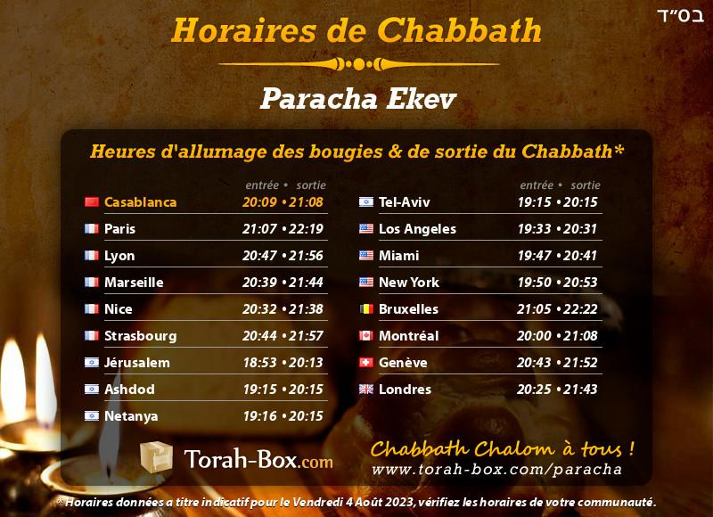 Horaires de Chabbat à Casablanca (Maroc)