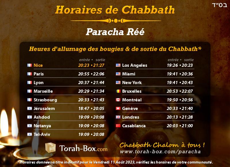 Horaires de Chabbat à Nice (France)