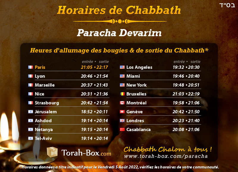 Horaires de Chabbat à Paris (France)