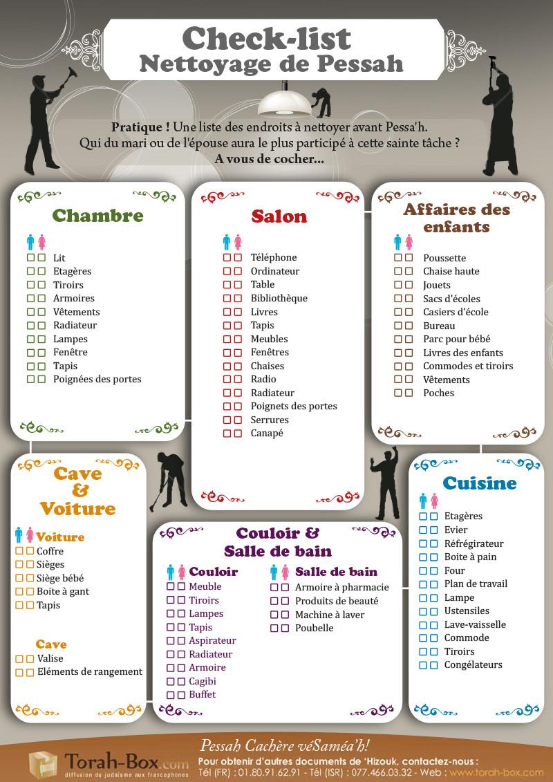 Check list du nettoyage de pessah imprimer - Plan de nettoyage et de desinfection cuisine ...